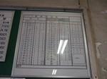 三木鉄道時刻表